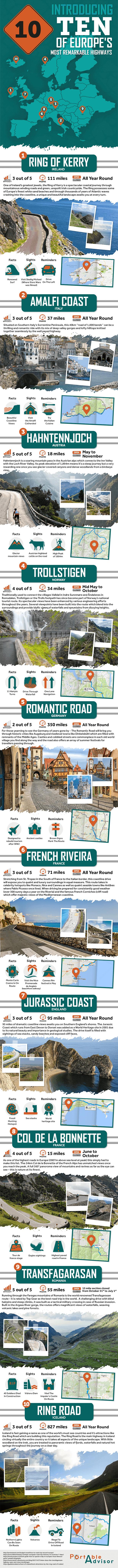 10 remarkable European road trips