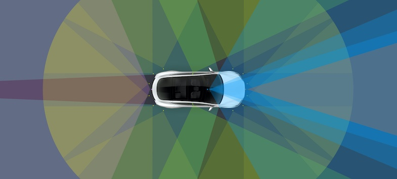 EV Revolution and the Autonomous Tecnology from Tesla